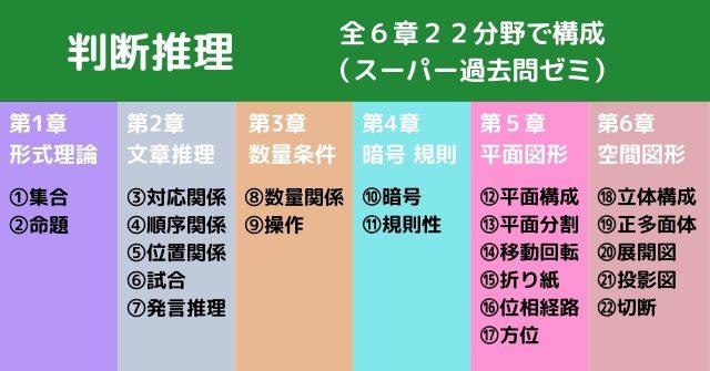 keishicho-metro-tokyo-saiyo1rui-handansuiri